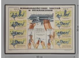 Плакаты в раме «7,62-мм автоматы Калашникова АК, АКМ и АКМС»