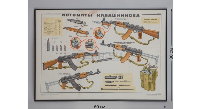 Плакаты в раме «7,62-мм автоматы Калашникова АК, АКМ и АКМС» / Плакат в раме «Автоматы Калашникова» [л-159]