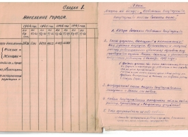 Комплект рукописей и грамота политработника РККА